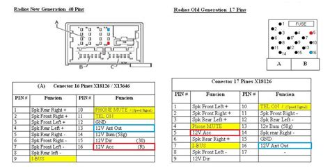 e39 cd changer wiring diagram get free image about