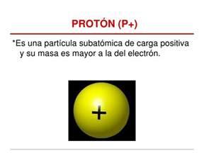 Masa De Un Proton El 225 Tomo Daniel Espinoza Freire 1 Quot D Quot