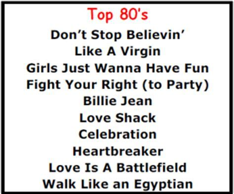 Top Karaoke Songs   1980's Best Karaoke Songs   Wedding