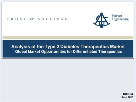 Home Market Type 1 Promo analysis of the type 2 diabetes therapeutics market