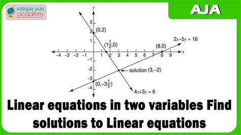 linear equations worksheets year 10 saowen