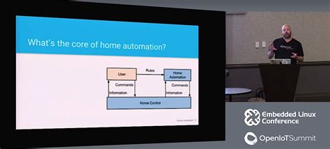 home assistant the python approach to home automation