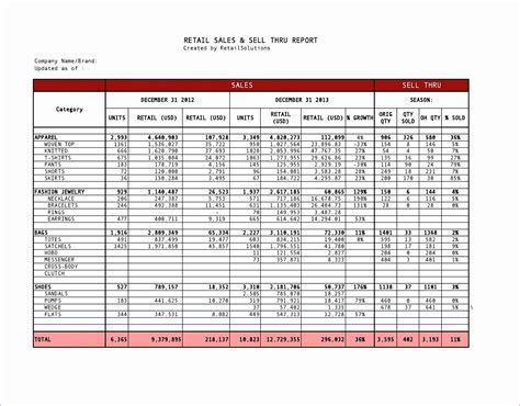 Sell Through Report Excel Template 5 weekly sales report template excel exceltemplates