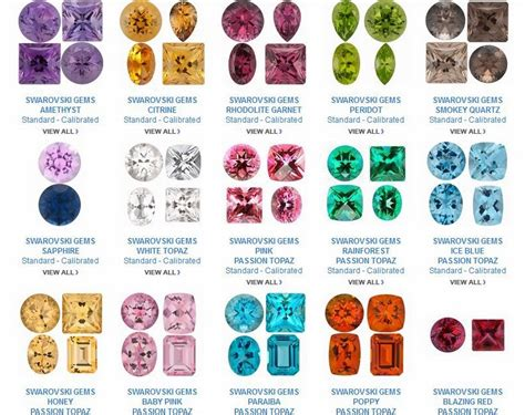 gemstones names www pixshark images galleries with