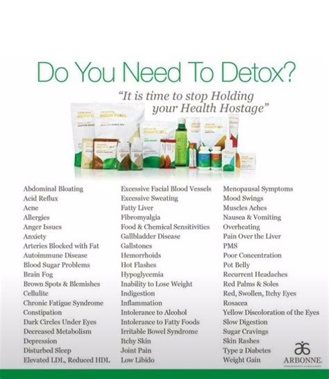 Do Detox Programs Work by Fitness Archives Tennis
