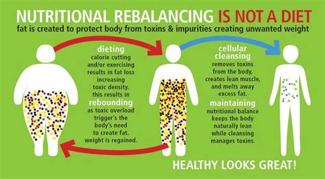 Cellular Detox Diet by Why Isagenix And Nutritional Cellular Cleansing