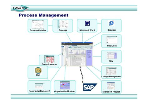 workflow management software workflow management software with ibm lotus notes