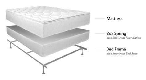 parts of a bed bed frame carlos mattress
