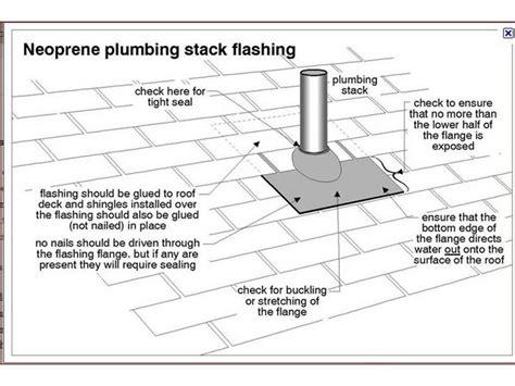 Plumbing Vent Height Above Roof by 52140d1328203240 Roof Plumbing Vent Slide2 Jpg
