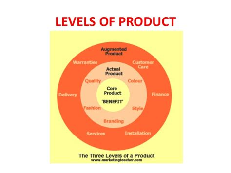 chp 3 the business of product management chapter 5 product strategy