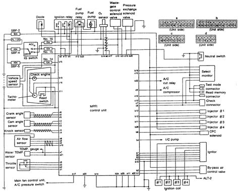subaru wrx engine diagram sti wiring diagram readingrat net