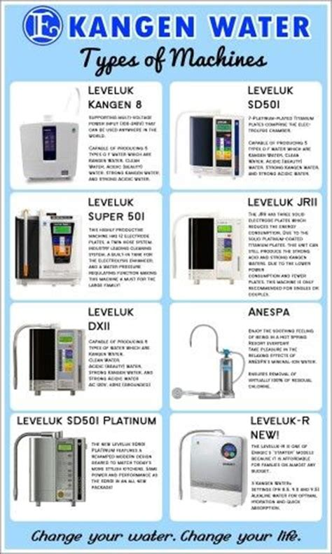 Special Kangen Water 17 best images about kangen water healthy lifestyle on machine a your and