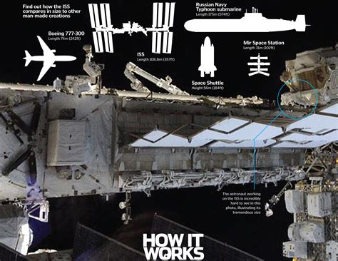 how big is a how big is the international space station how it works magazine
