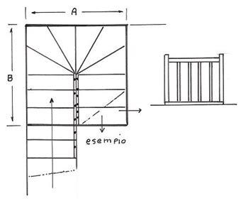 misure scale interne scale a chiocciola misure minime gallery of scale a