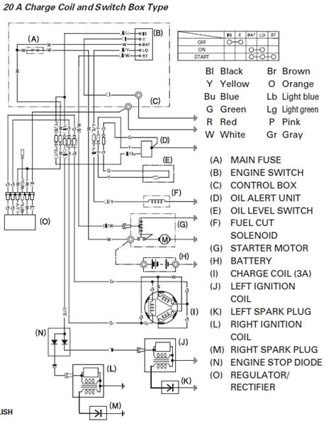 honda engine ignition switch wiring diagram wiring diagrams
