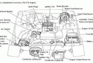 engine parts diagram wedocable