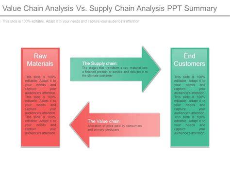 Value Chain Analysis Vs Supply Chain Analysis Ppt Summary Value Chain Analysis Ppt