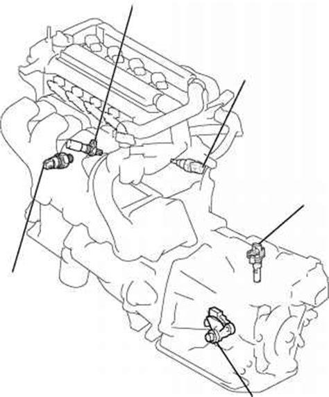 Sensores De Toyota Yaris Toyota Yaris Manual Toyota