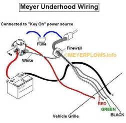 meyerplows info meyer slik stik wiring diagram