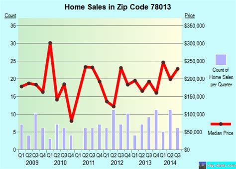 comfort tx zip code comfort tx zip code 78013 real estate home value