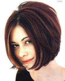 back view wavy bob for thick hair 2015 włosowelove jak dbać o włosy gęste grube sztywne suche