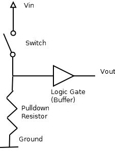 jaycar resistor pull up file pulldown resistor png wikimedia commons
