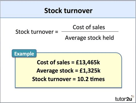 Net Credit Margin Formula Stock Turnover Tutor2u Business