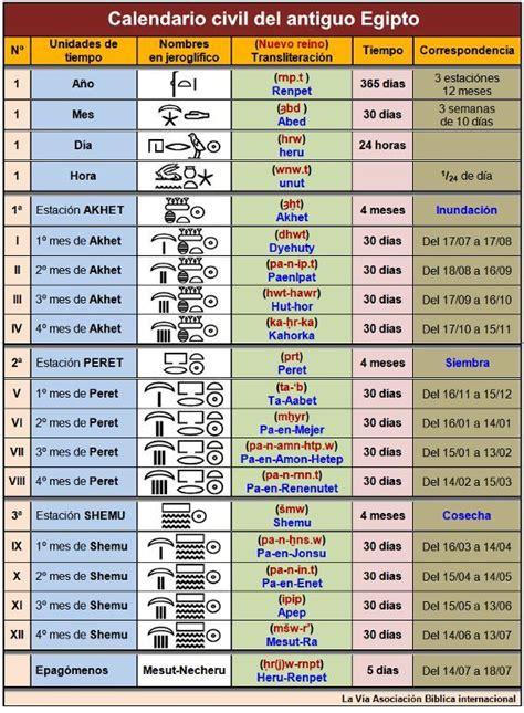 Anno 0 Calendario Gregoriano Calendarios Lo Sabias Taringa