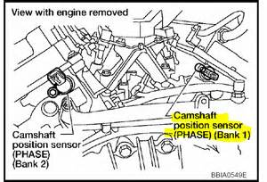 2004 Nissan Maxima Camshaft Position Sensor Saturn Relay 3 5 2007 Auto Images And Specification