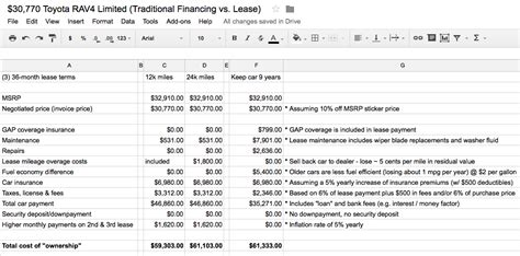 Rent Vs Buy Analysis Spreadsheet by How To Lease A Brand New Car With No Money In The Usa