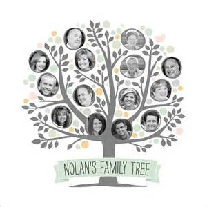 Editable Family Tree Template by 14 Popular Editable Family Tree Templates Designs