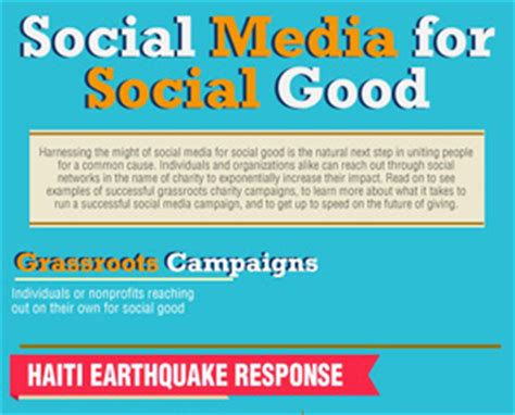 Unc Mph Mba by Social Media For Social Infographic