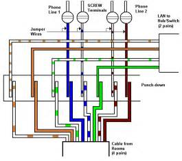 cat5e wiring diagram color