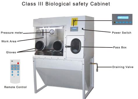 class ii biological safety cabinet class ii biological safety cabinet biological safety