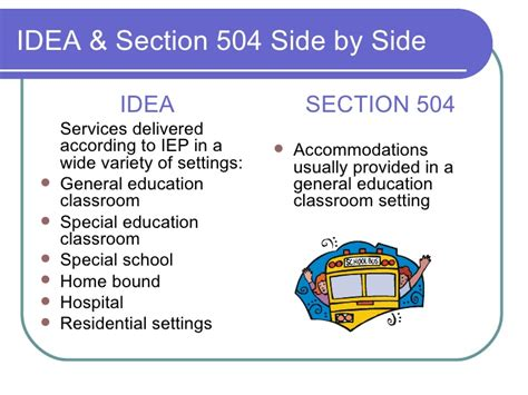 Section 504 Services by Introduction To Section 504 09 08