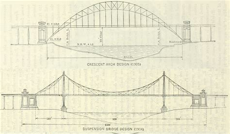 blueprint designer hell gate bridge new york connecting railroad bridge historicbridges org