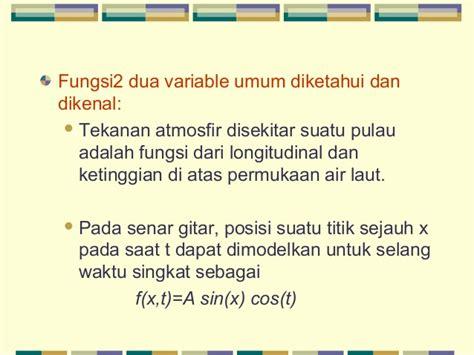 Domain Fungsi Sin