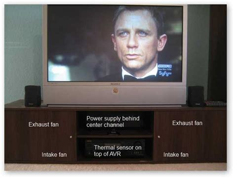 automatically cool  entertainment center