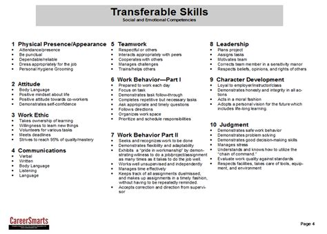 Resume Skill List by Transferable Skills Business Resume
