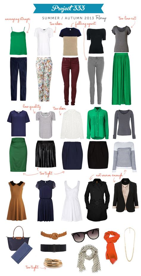 Project 333 Capsule Wardrobe by Project 333 Autumn 2013 Recap Chigarden