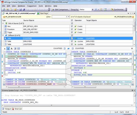 sql script to compare data in two tables comparing two oracle database schemas is simple now
