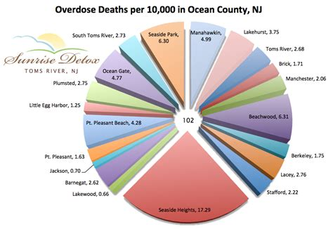 Detox Nj by How Much Help Is 38 New Detox Beds Detox Center