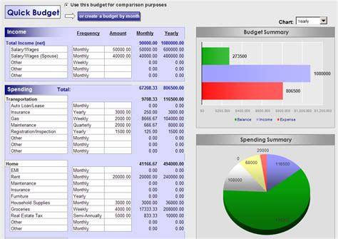 excel annual budget template best photos of yearly budget excel template annual