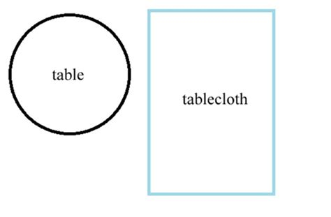 can you put a rectangle tablecloth on a table googiemomma i m bringing vinyl back or how to turn a