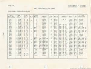 the 1970 hamtramck registry quot 1970 dodge model tsbs index quot page