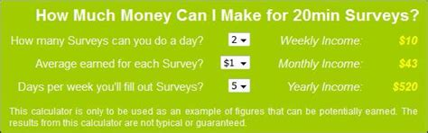 Make Money Off Surveys - how to make money off the internet paid survey calculator urfa kebap