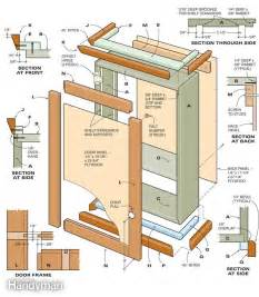 Kitchen Cabinet Construction Details Plan Drawing How To Build A Storage Building Door Hardware