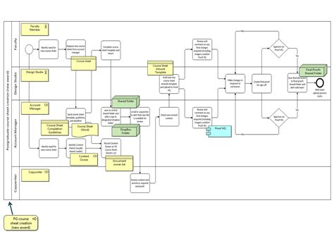 bpmn application enable 2012