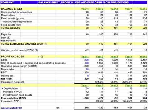financial business plan template excel best photos of business financial templates financial