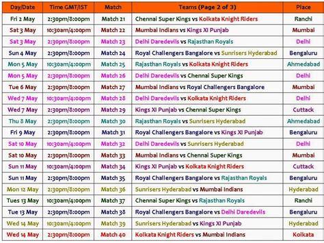 ipl teams bangalore 2016 2017 2018 best cars reviews ipl teams bangalore 2016 2017 2018 best cars reviews
